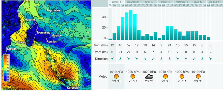 Wind weather in Réunion
