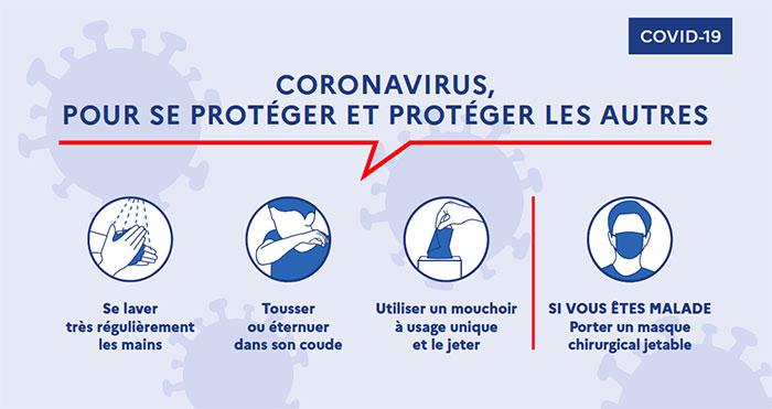 Coronavirus-Medeos